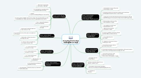 Mind Map: Accounting Practice Book หนังสือปฏิบัติงานการบัญชี