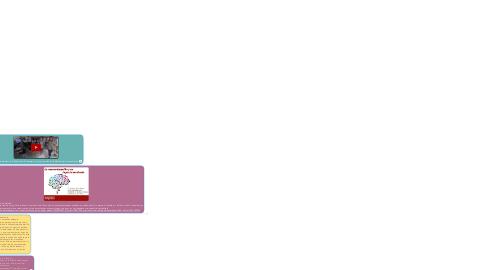 Mind Map: EDUCACIÓN EN EL SIGLO XXI