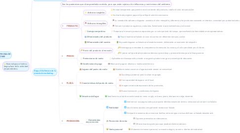 Mind Map: MERCADOTECNIA DE RELACIONES