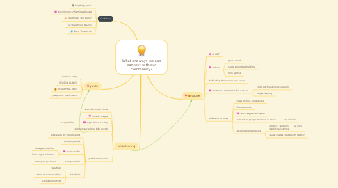 Mind Map: What are ways we can connect with our community?
