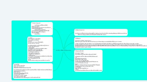 Mind Map: ประวัติการสื่อสารโทรคมนาคม