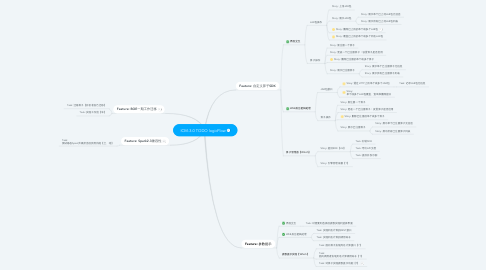 Mind Map: ICM-3.0 TODO logicFlow