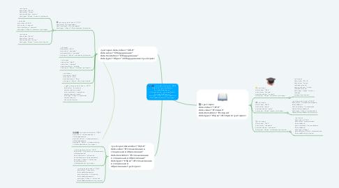 """Mind Map: <ya-tr-span data-index=""""648-0"""" data-value=""""Фотографии и фотографирование"""" data-translation=""""Фотографии и фотографирование"""" data-type=""""trSpan"""">Фотографии и фотографирование</ya-tr-span>"""