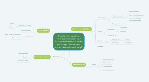 Mind Map: Problemformulering: Hvordan motiverer man folkeskoleeleverne til aktivt at deltage i feltarbejde i emnet økosystemet i vand?