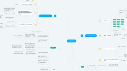 Mind Map: Jeffo Granetto - Semana do Designer de Sites (aula 1) - © Todos os direitos reservados