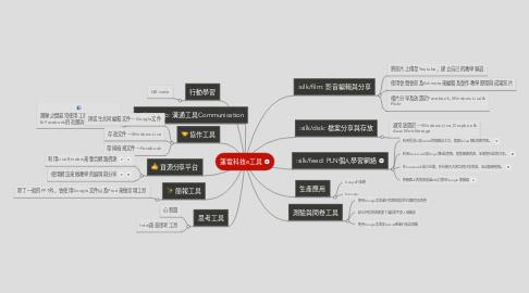 Mind Map: 蓮電科技e工具