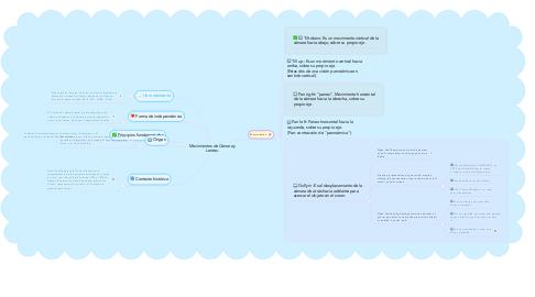 Mind Map: Movimientos de Cámara y Lentes.