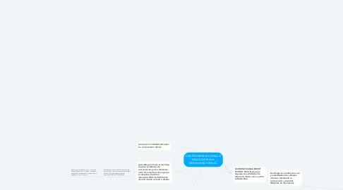 Mind Map: DISEÑO INSTRUCCIONAL E INDUCCION A LA MODALIDAD VIRTUAL.