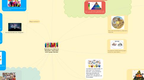 Mind Map: Destrezas con criterios de desempeño  relacionadas con los grupos humanos