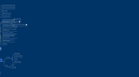 Mind Map: Sistema de Apoio a Decisão (SAD)