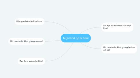 Mind Map: Mijn kind op school