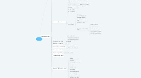 Mind Map: James