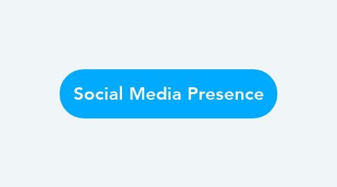 Mind Map: Social Media Presence