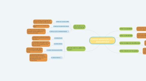 Mind Map: nuestros adolescentes en la posmodernidad