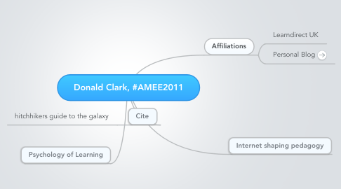 Mind Map: Donald Clark, #AMEE2011
