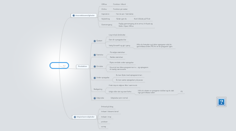 Mind Map: ScreenR