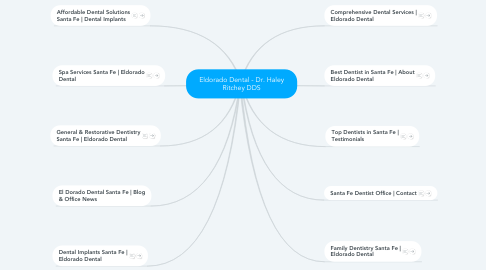 Mind Map: Eldorado Dental - Dr. Haley Ritchey DDS