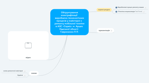 Mind Map: Обгрунтування електрифікації  виробничо-технологічних процесів у майстерні з  ремонту мобільної техніки в АЗС «Сервіс» м. Арциз  Одеської області   Гавриленко П.П.