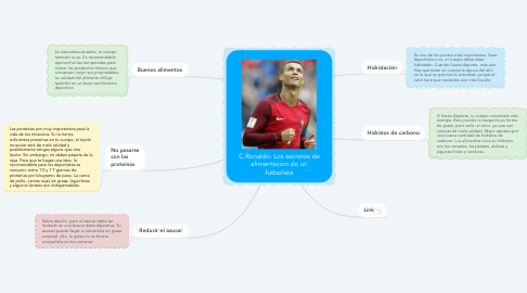 Mind Map: C.Ronaldo: Los secretos de alimentacion de un futbolista