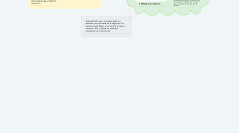 Mind Map: La alimentacion de luis suarez
