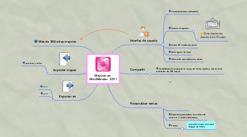 Mind Map: Mejoras en  MindMeister  2011