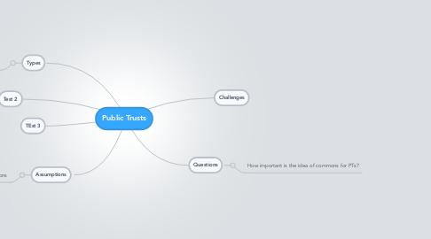 Mind Map: Public Trusts
