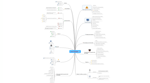 Mind Map: TICS Y SOCIEDAD
