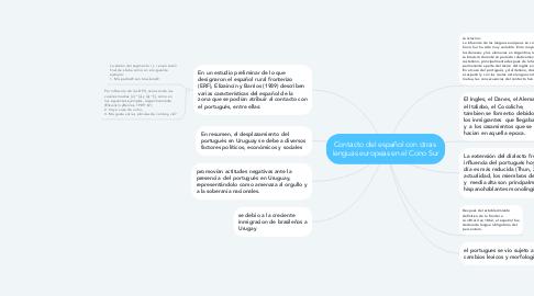 Mind Map: Contacto del español con otras  lenguas europeas en el Cono Sur