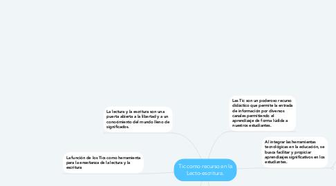 Mind Map: Tic como recurso en la Lecto-escritura.