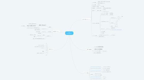 Mind Map: 2018 0618企画MTG