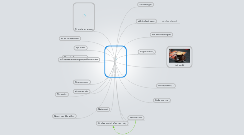 Mind Map: svigt