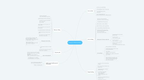 Mind Map: Eloquent Relationships