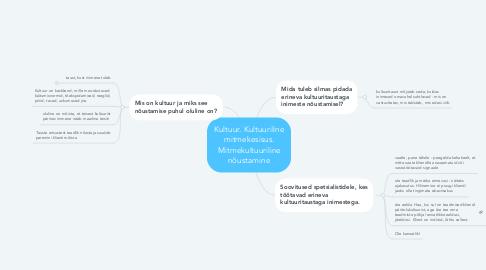Mind Map: Kultuur. Kultuuriline mitmekesisus. Mitmekultuuriline nõustamine