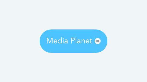 Mind Map: Media Planet