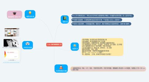 Mind Map: Trello-免費專案管理工具