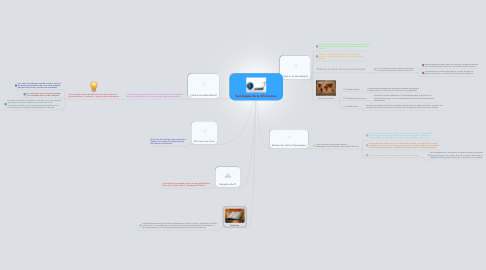 Mind Map: Tecnologias de la informacion.