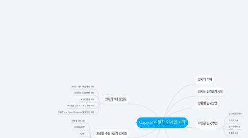 Mind Map: Copy of 따뜻한 인사의 기적
