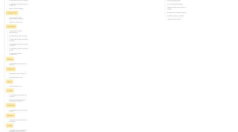 Mind Map: Администратор каталога