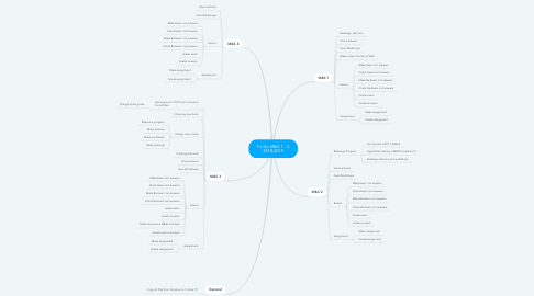 Mind Map: To Do M&S 1 - 4 2018-2019
