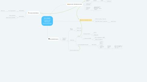 Mind Map: SOLBIMIX: Comercial Retoque Comunicación