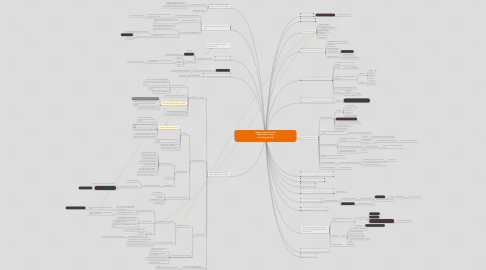 Mind Map: Medical Research in the Middle East: is there something missing? http://www.facebook.com/note.php?note_id=113864495336418