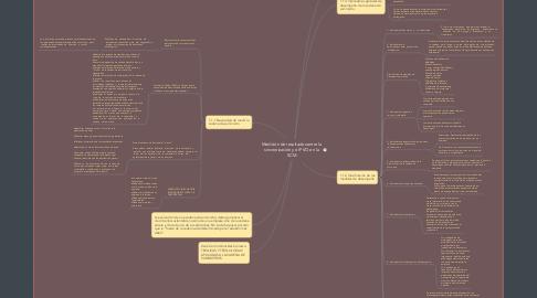 Mind Map: Medición de resultados entre la sincronización y el PVO en la SCM