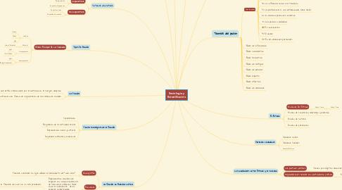 Mind Map: Sociología y Estratificación