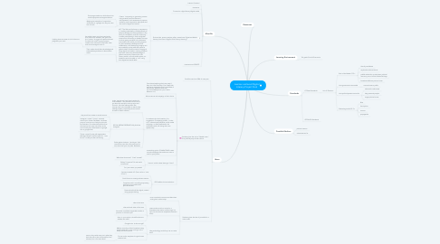 Mind Map: Learner-centered Digital Literacy Project Final