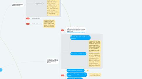 Mind Map: 503 Text Comparison