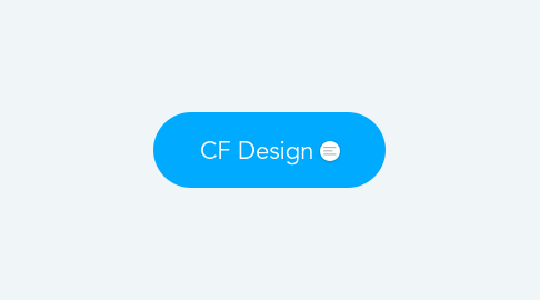 Mind Map: CF Design