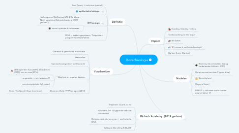 Mind Map: Biotechnologie