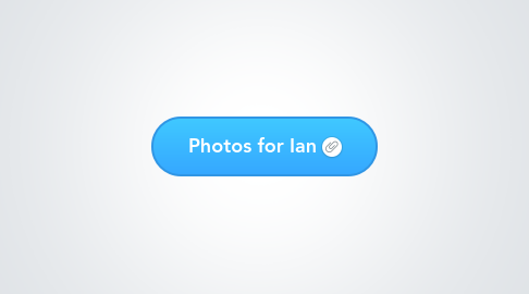 Mind Map: Photos for Ian