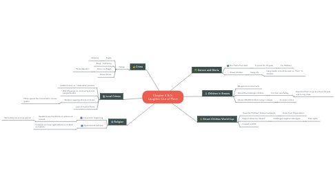 Mind Map: Chapter 4 & 5: Laughter Out of Place