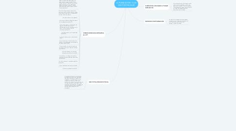 Mind Map: LA PLANEACION Y LOS DELITOS FISCALES